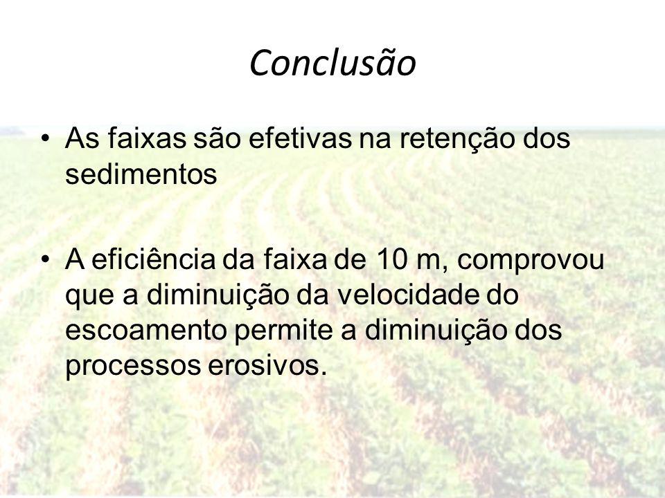 Conclusão As faixas são efetivas na retenção dos sedimentos A eficiência da faixa de 10 m, comprovou que a diminuição da velocidade do escoamento perm