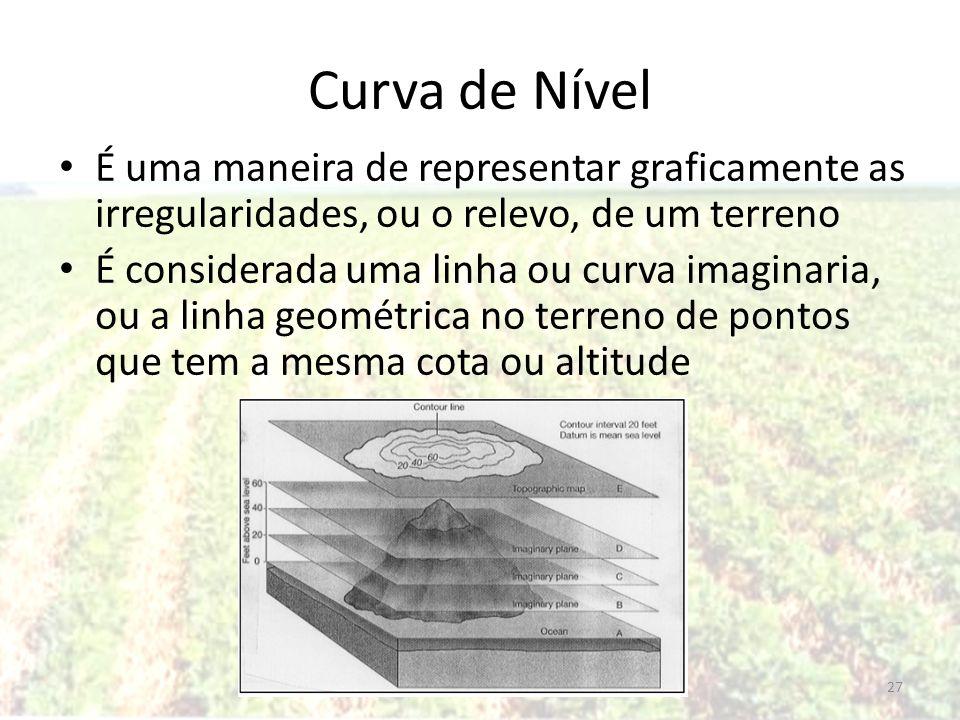 Curva de Nível É uma maneira de representar graficamente as irregularidades, ou o relevo, de um terreno É considerada uma linha ou curva imaginaria, o