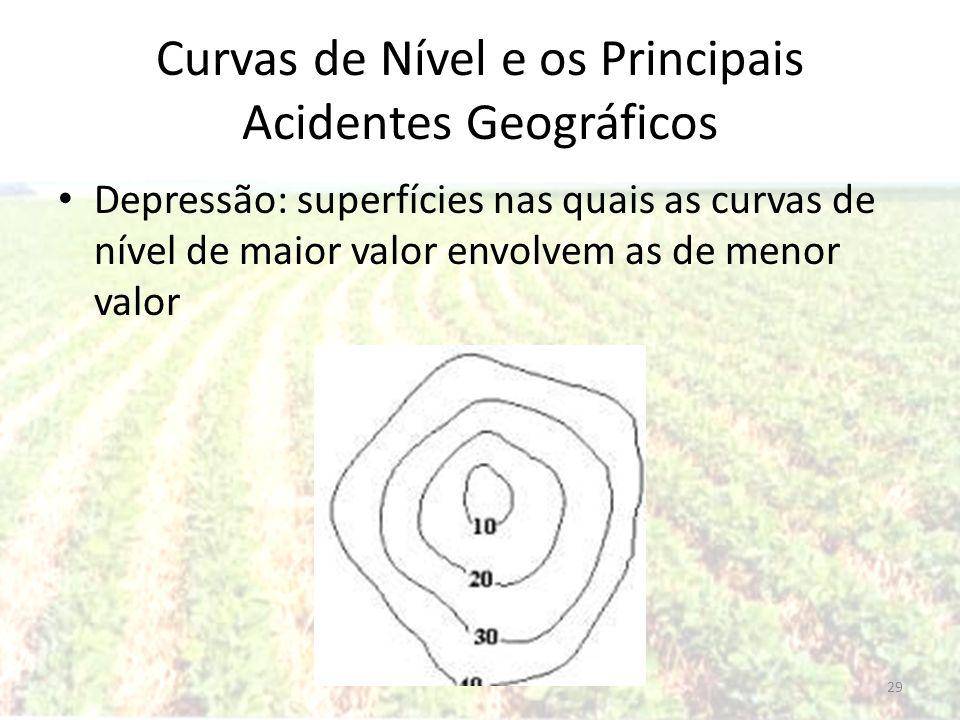 Curvas de Nível e os Principais Acidentes Geográficos Depressão: superfícies nas quais as curvas de nível de maior valor envolvem as de menor valor 29