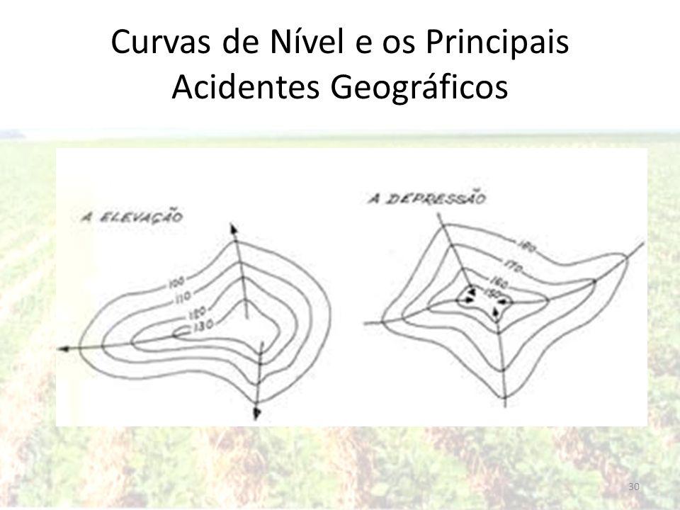 Curvas de Nível e os Principais Acidentes Geográficos 30