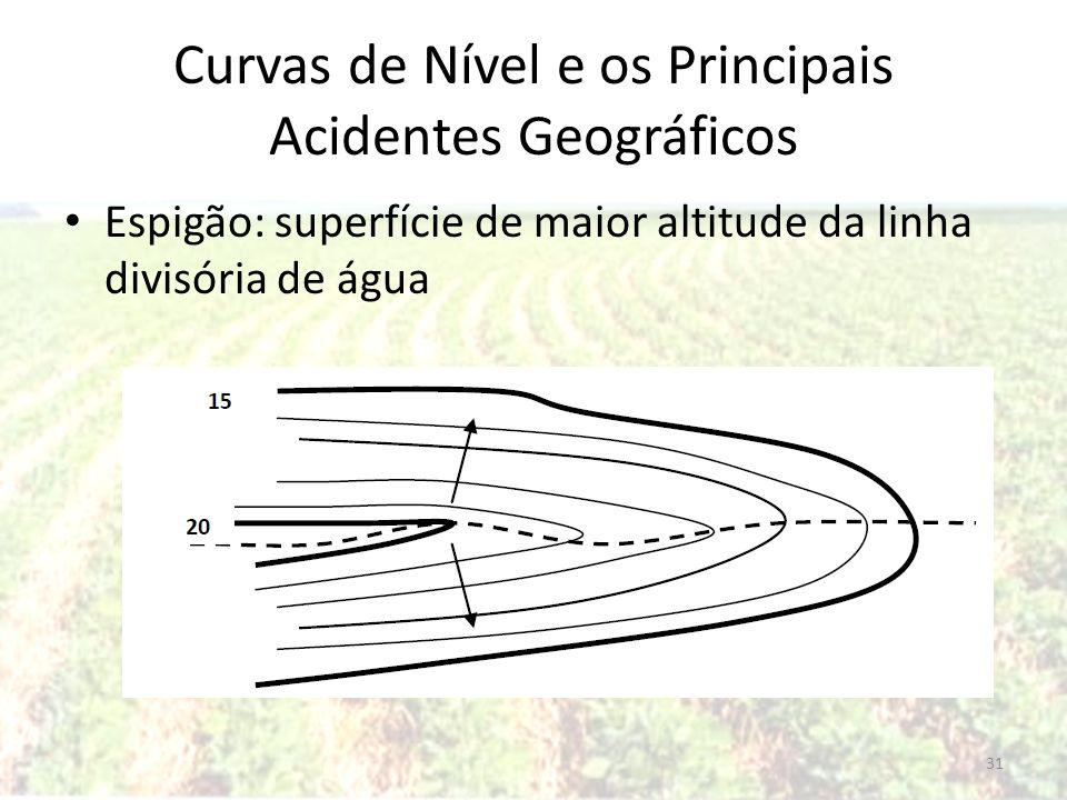 Curvas de Nível e os Principais Acidentes Geográficos Espigão: superfície de maior altitude da linha divisória de água 31