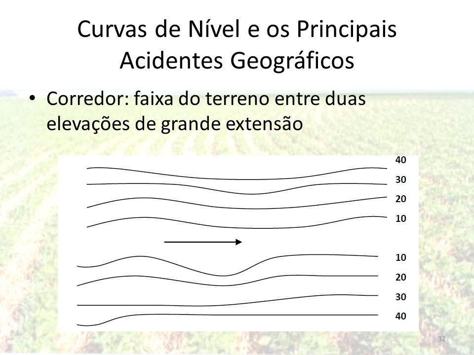 Curvas de Nível e os Principais Acidentes Geográficos Corredor: faixa do terreno entre duas elevações de grande extensão 32