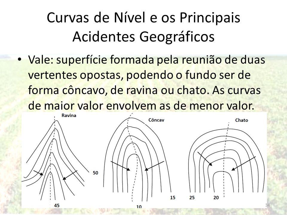 Curvas de Nível e os Principais Acidentes Geográficos Vale: superfície formada pela reunião de duas vertentes opostas, podendo o fundo ser de forma cô