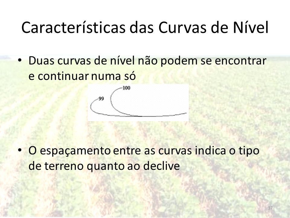 Características das Curvas de Nível Duas curvas de nível não podem se encontrar e continuar numa só O espaçamento entre as curvas indica o tipo de ter