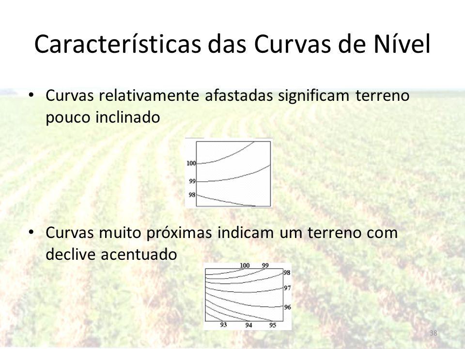 Características das Curvas de Nível Curvas relativamente afastadas significam terreno pouco inclinado Curvas muito próximas indicam um terreno com dec