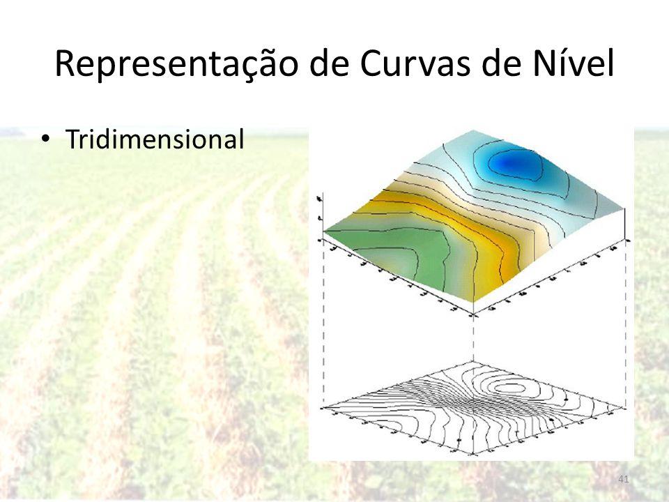 Representação de Curvas de Nível Tridimensional 41
