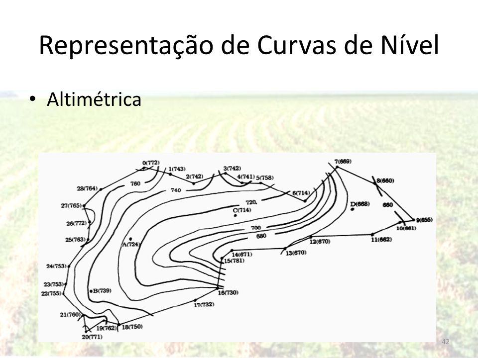 Representação de Curvas de Nível Altimétrica 42