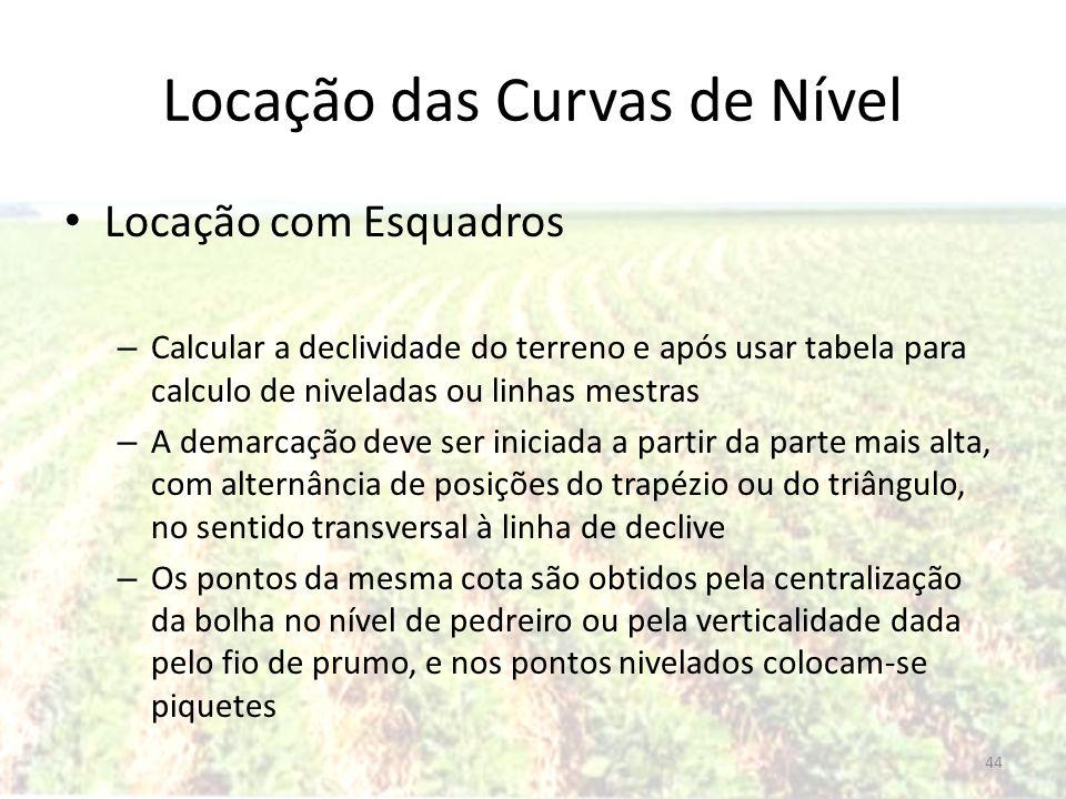 Locação das Curvas de Nível Locação com Esquadros – Calcular a declividade do terreno e após usar tabela para calculo de niveladas ou linhas mestras –