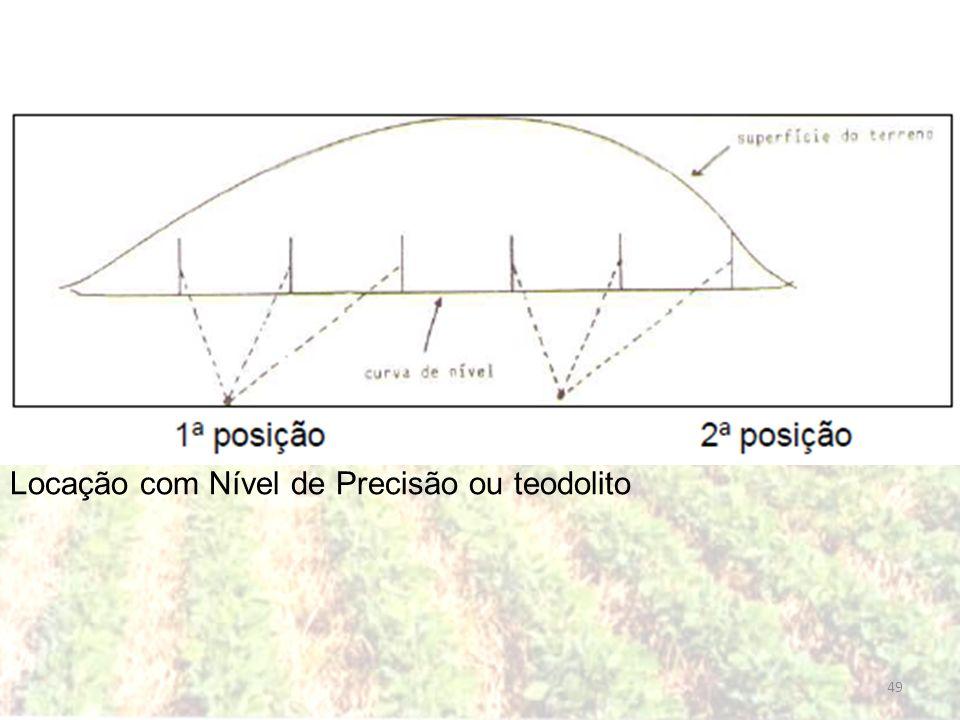 Locação com Nível de Precisão ou teodolito 49
