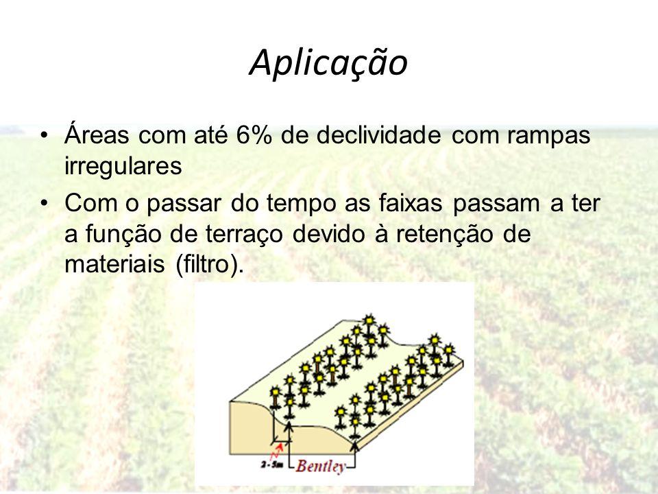 Aplicação Áreas com até 6% de declividade com rampas irregulares Com o passar do tempo as faixas passam a ter a função de terraço devido à retenção de