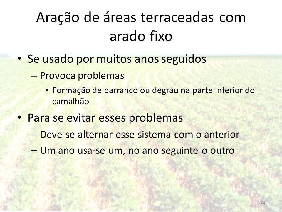 Aração de áreas terraceadas com arado fixo Se usado por muitos anos seguidos – Provoca problemas Formação de barranco ou degrau na parte inferior do c