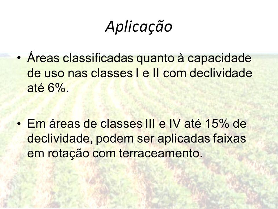 Aplicação Áreas classificadas quanto à capacidade de uso nas classes I e II com declividade até 6%. Em áreas de classes III e IV até 15% de declividad