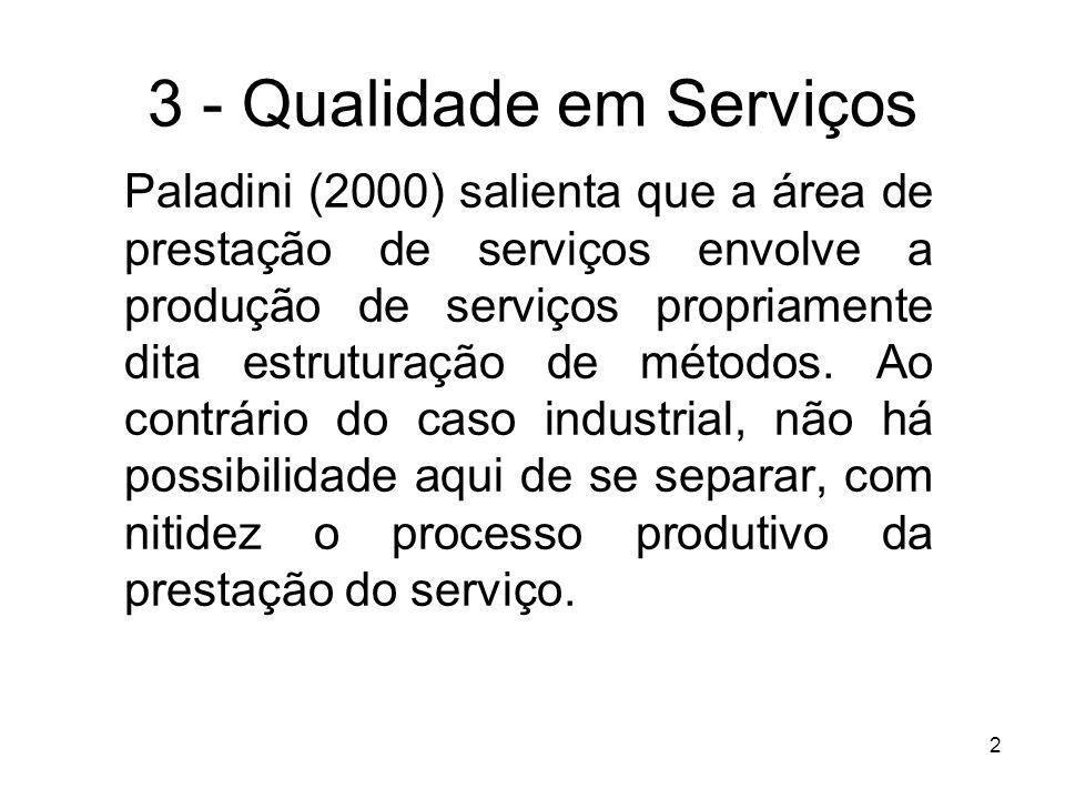 2 3 - Qualidade em Serviços Paladini (2000) salienta que a área de prestação de serviços envolve a produção de serviços propriamente dita estruturação