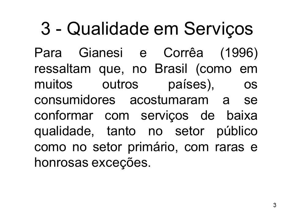 3 3 - Qualidade em Serviços Para Gianesi e Corrêa (1996) ressaltam que, no Brasil (como em muitos outros países), os consumidores acostumaram a se con