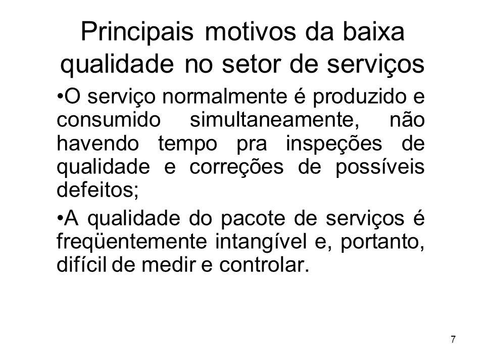 7 Principais motivos da baixa qualidade no setor de serviços O serviço normalmente é produzido e consumido simultaneamente, não havendo tempo pra insp