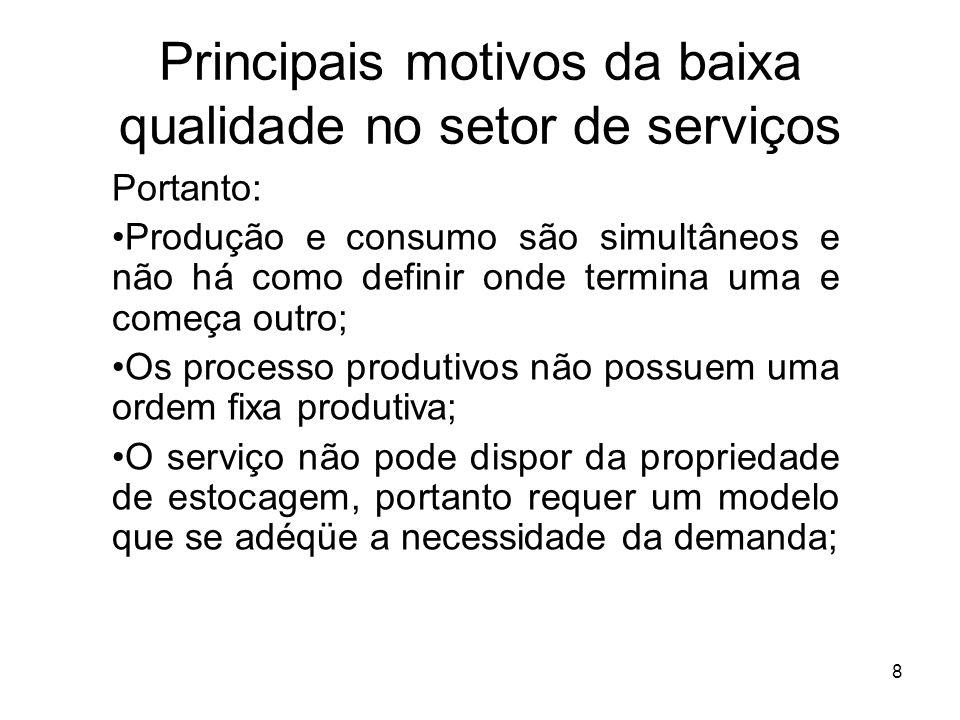 8 Principais motivos da baixa qualidade no setor de serviços Portanto: Produção e consumo são simultâneos e não há como definir onde termina uma e com