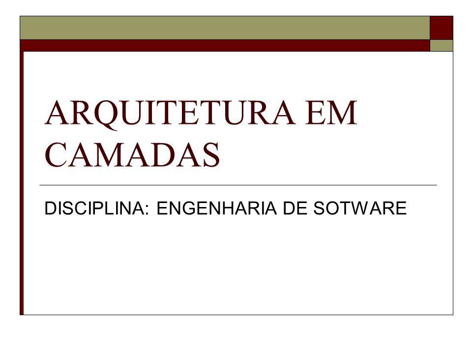 ARQUITETURA EM CAMADAS DISCIPLINA: ENGENHARIA DE SOTWARE