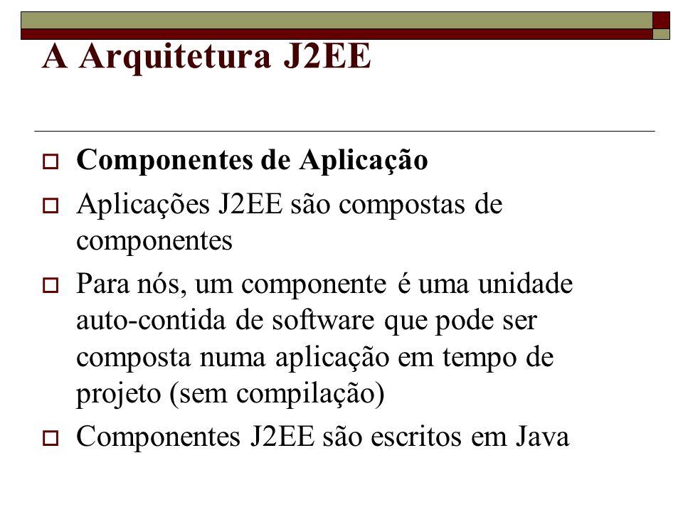 A Arquitetura J2EE Componentes de Aplicação Aplicações J2EE são compostas de componentes Para nós, um componente é uma unidade auto-contida de softwar