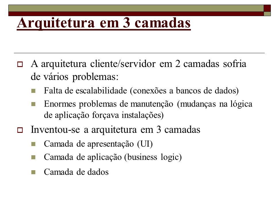 Arquitetura em 3 camadas A arquitetura cliente/servidor em 2 camadas sofria de vários problemas: Falta de escalabilidade (conexões a bancos de dados)