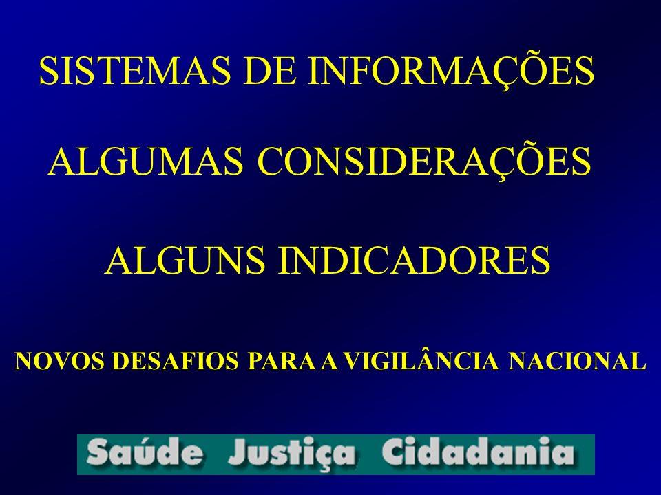 SISTEMAS DE INFORMAÇÕES ALGUMAS CONSIDERAÇÕES ALGUNS INDICADORES NOVOS DESAFIOS PARA A VIGILÂNCIA NACIONAL