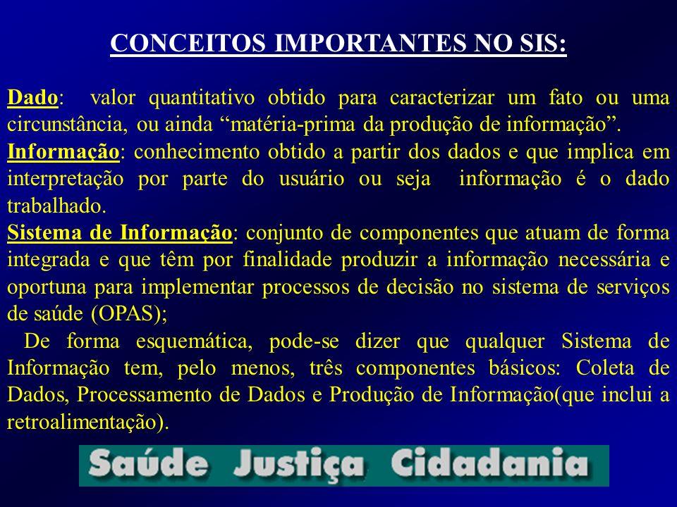 CONCEITOS IMPORTANTES NO SIS: Dado: valor quantitativo obtido para caracterizar um fato ou uma circunstância, ou ainda matéria-prima da produção de in