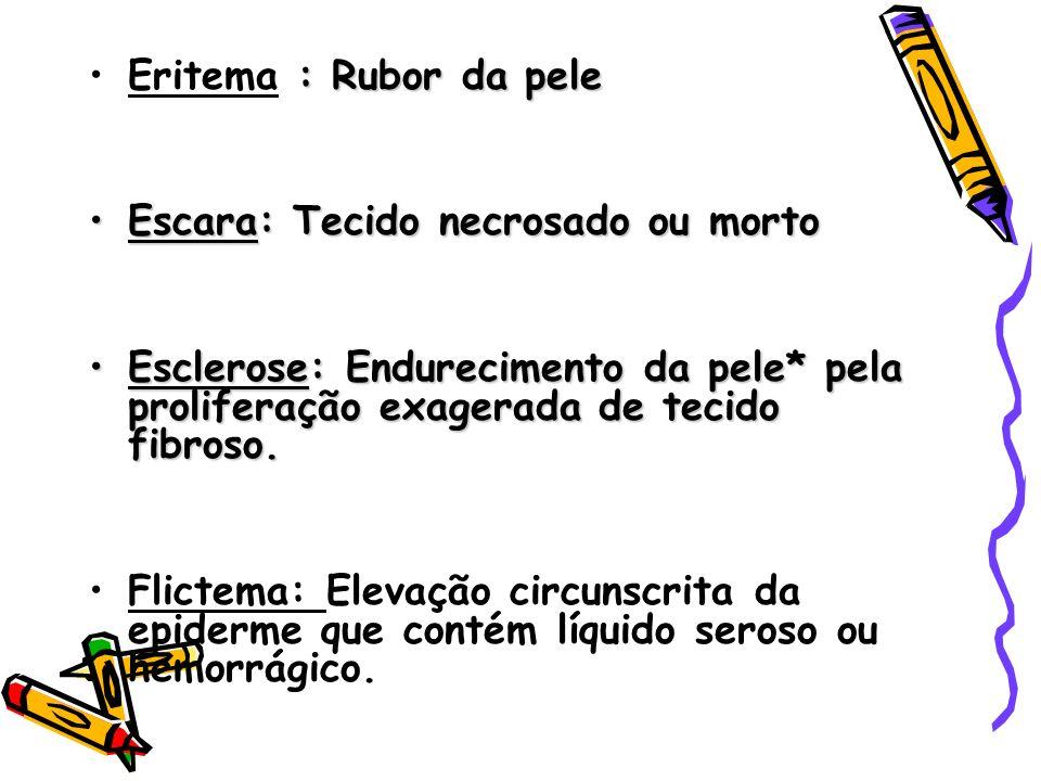 Morfologia das lesões Anular: em anel Arciforme : em arco Corimbiforme :em corimbo, ou seja, lesão principal central e outras satélites.