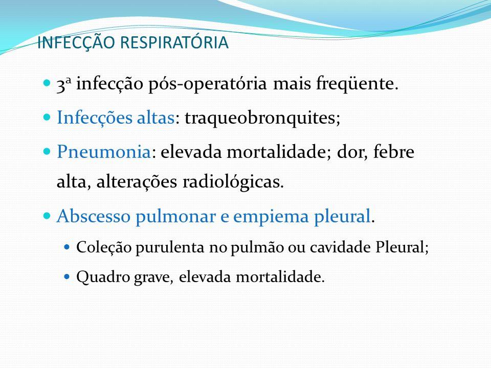 INFECÇÃO RESPIRATÓRIA 3 a infecção pós-operatória mais freqüente. Infecções altas: traqueobronquites; Pneumonia: elevada mortalidade; dor, febre alta,