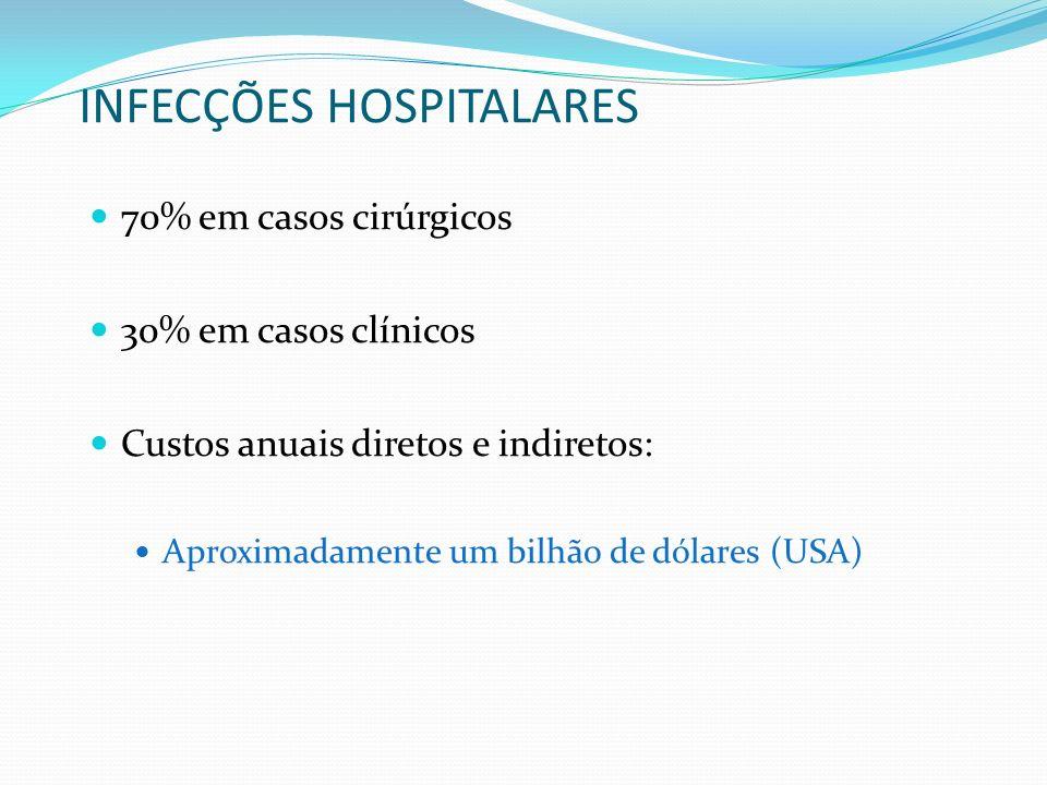 Infecção de ferida: fatores externos As mãos do cirurgião As mãos da equipe de apoio Enfermagem, residentes, estudantes, etc.