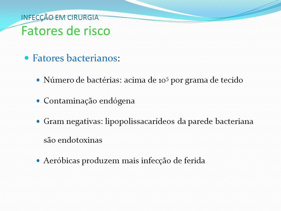 INFECÇÃO EM CIRURGIA Fatores de risco Fatores bacterianos: Número de bactérias: acima de 10 5 por grama de tecido Contaminação endógena Gram negativas