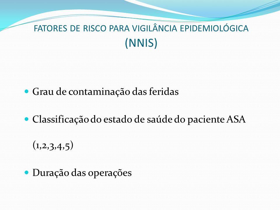 FATORES DE RISCO PARA VIGILÂNCIA EPIDEMIOLÓGICA (NNIS) Grau de contaminação das feridas Classificação do estado de saúde do paciente ASA (1,2,3,4,5) D