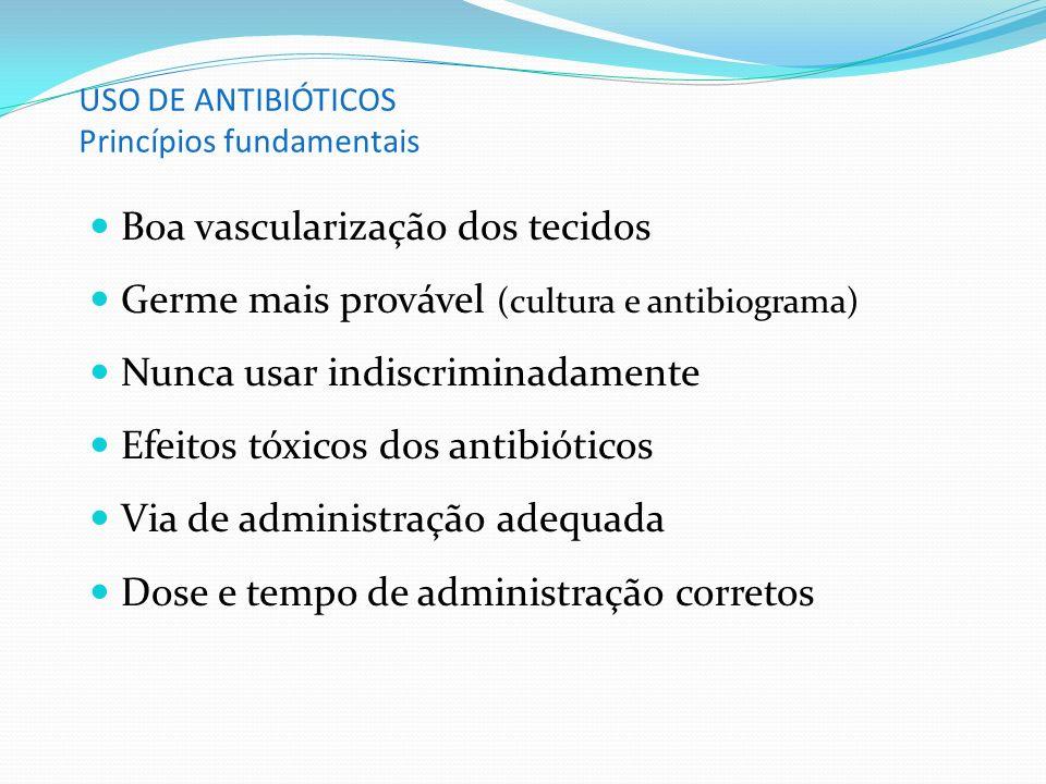 USO DE ANTIBIÓTICOS Princípios fundamentais Boa vascularização dos tecidos Germe mais provável (cultura e antibiograma) Nunca usar indiscriminadamente