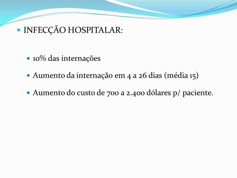 FATORES RELACIONADOS ÀS OPERAÇÕES Duração das operações Operações de emergência (alto risco) Considerar: risco cirúrgico, potencial de contaminação, duração, perda sanguínea, perfuração de vísceras, baixa imunidade, etc); Ambiente cirúrgico Ambiente de enfermarias Banho pré-operatório