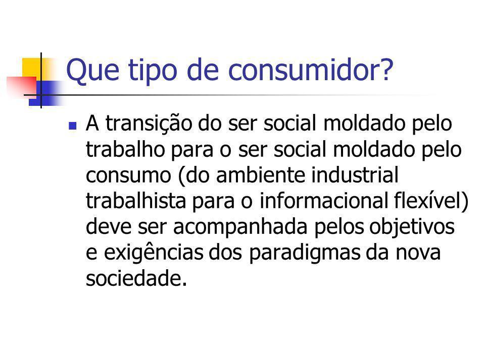 Que tipo de consumidor? A transição do ser social moldado pelo trabalho para o ser social moldado pelo consumo (do ambiente industrial trabalhista par