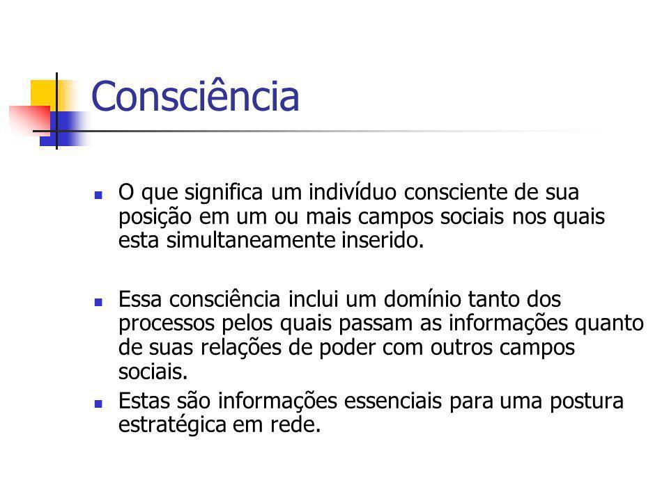 Consciência O que significa um indivíduo consciente de sua posição em um ou mais campos sociais nos quais esta simultaneamente inserido. Essa consciên