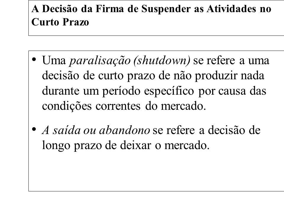 A Decisão da Firma de Suspender as Atividades no Curto Prazo Uma paralisação (shutdown) se refere a uma decisão de curto prazo de não produzir nada du