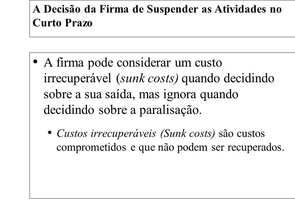 A Decisão da Firma de Suspender as Atividades no Curto Prazo A firma pode considerar um custo irrecuperável (sunk costs) quando decidindo sobre a sua