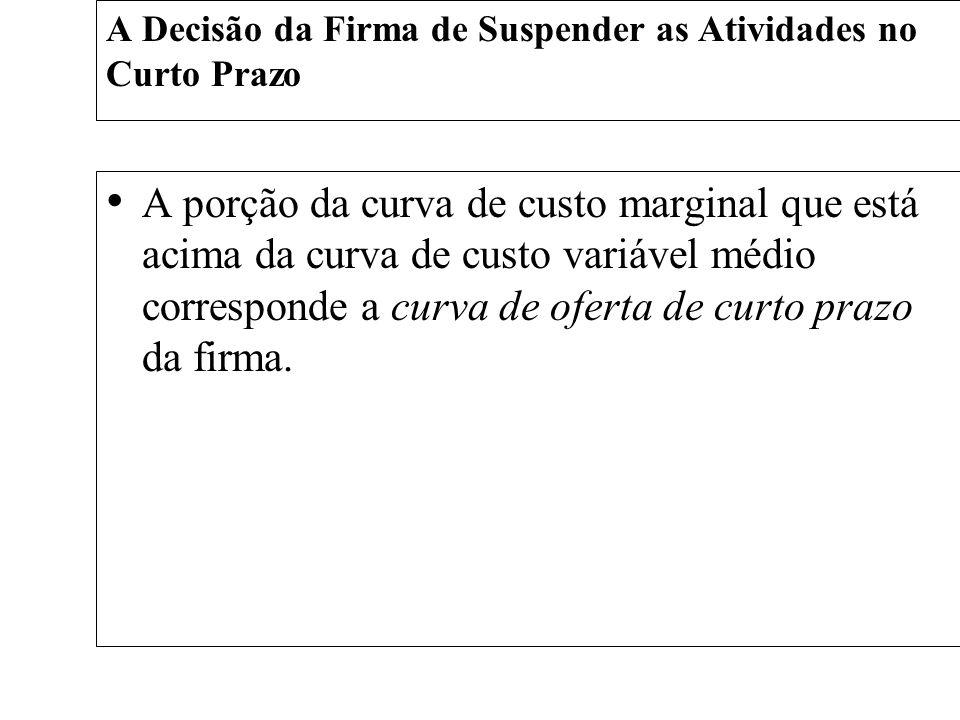 A Decisão da Firma de Suspender as Atividades no Curto Prazo A porção da curva de custo marginal que está acima da curva de custo variável médio corre