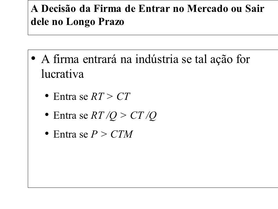 A Decisão da Firma de Entrar no Mercado ou Sair dele no Longo Prazo A firma entrará na indústria se tal ação for lucrativa Entra se RT > CT Entra se R