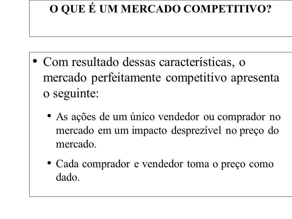 O QUE É UM MERCADO COMPETITIVO? Com resultado dessas características, o mercado perfeitamente competitivo apresenta o seguinte: As ações de um único v
