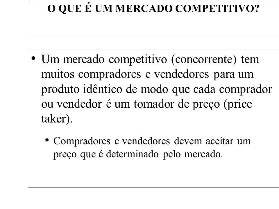O QUE É UM MERCADO COMPETITIVO? Um mercado competitivo (concorrente) tem muitos compradores e vendedores para um produto idêntico de modo que cada com