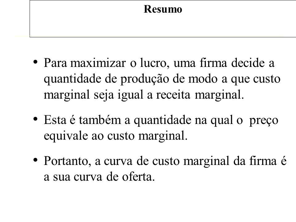 Resumo Para maximizar o lucro, uma firma decide a quantidade de produção de modo a que custo marginal seja igual a receita marginal. Esta é também a q