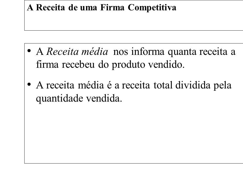 A Receita de uma Firma Competitiva A Receita média nos informa quanta receita a firma recebeu do produto vendido. A receita média é a receita total di