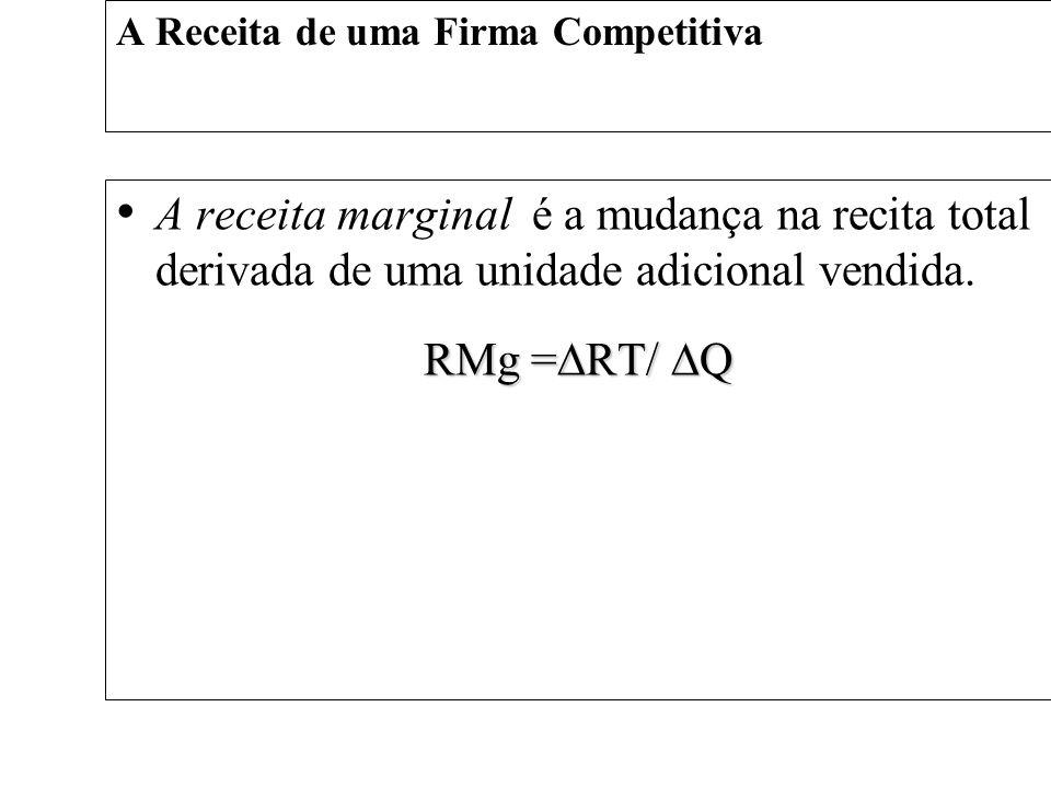 A Receita de uma Firma Competitiva A receita marginal é a mudança na recita total derivada de uma unidade adicional vendida. RMg = RT/ Q
