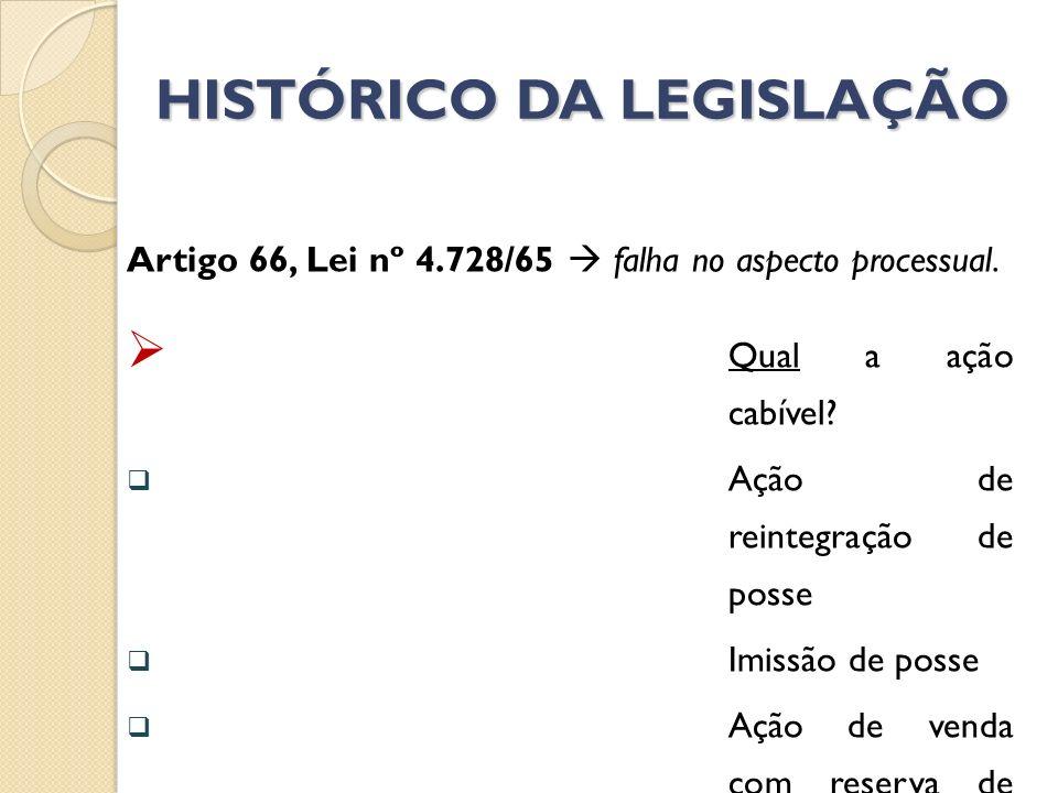 HISTÓRICO DA LEGISLAÇÃO Artigo 66, Lei nº 4.728/65 falha no aspecto processual. Qual a ação cabível? Ação de reintegração de posse Imissão de posse Aç