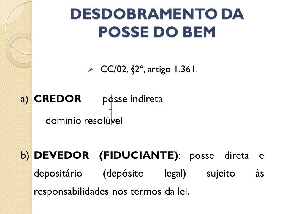 DESDOBRAMENTO DA POSSE DO BEM CC/02, §2º, artigo 1.361. a) CREDORposse indireta domínio resolúvel b)DEVEDOR (FIDUCIANTE): posse direta e depositário (