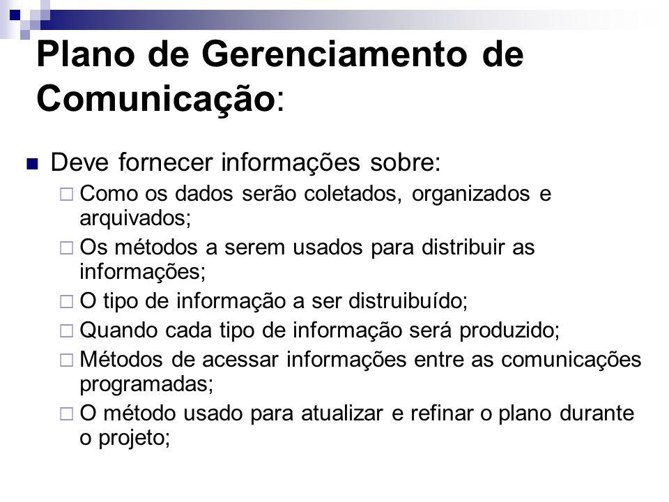 Plano de Gerenciamento de Comunicação: Deve fornecer informações sobre: Como os dados serão coletados, organizados e arquivados; Os métodos a serem us