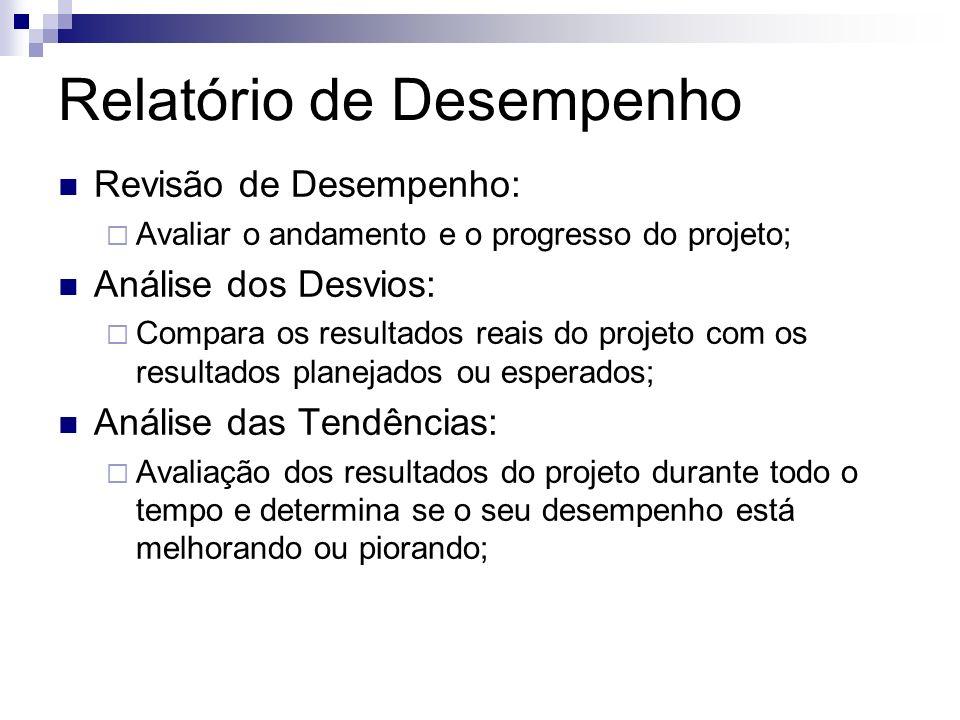 Relatório de Desempenho Revisão de Desempenho: Avaliar o andamento e o progresso do projeto; Análise dos Desvios: Compara os resultados reais do proje