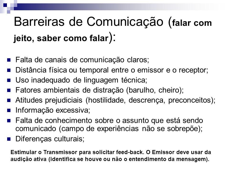 Barreiras de Comunicação ( falar com jeito, saber como falar ): Falta de canais de comunicação claros; Distância física ou temporal entre o emissor e