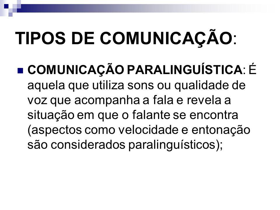 TIPOS DE COMUNICAÇÃO: COMUNICAÇÃO PARALINGUÍSTICA: É aquela que utiliza sons ou qualidade de voz que acompanha a fala e revela a situação em que o fal