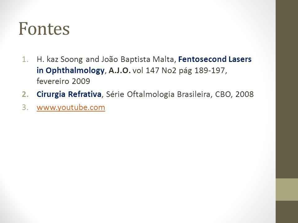 Fontes 1.H. kaz Soong and João Baptista Malta, Fentosecond Lasers in Ophthalmology, A.J.O. vol 147 No2 pág 189-197, fevereiro 2009 2.Cirurgia Refrativ